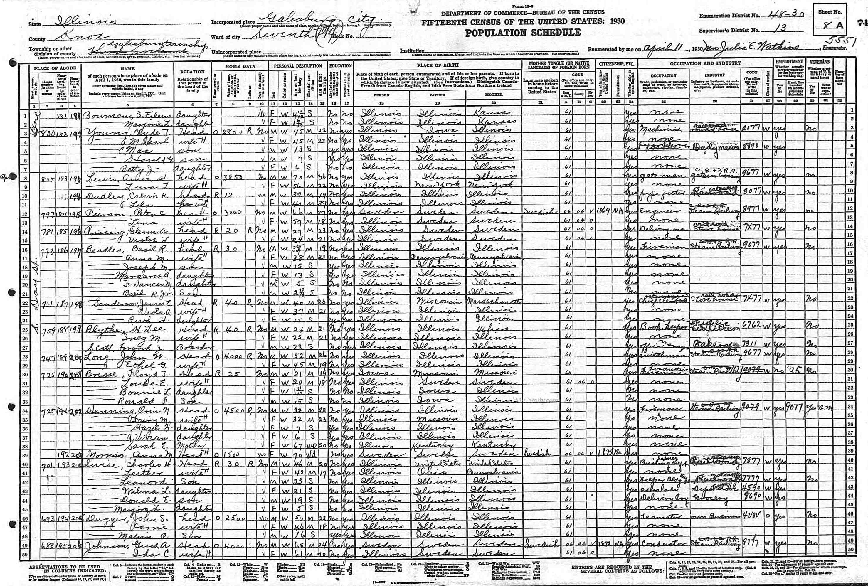 Illinois adams county fowler - 1940 U S Census Of Knox County Illinois Galesburg City Ward 7 Taken On 2 Apr 1940 Roll T627_826 Enumeration District 48 30 Page 461b